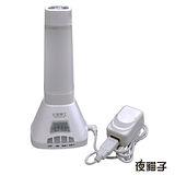 【太星電工】夜貓子LED多功能感應燈 WD790
