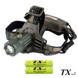 【特林TX】美國CREE T6 LED電動變焦頭燈(T6H-IM4)