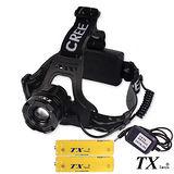 【特林TX】美國CREE Q5 LED多段式旋轉變焦頭燈(HDQ5-80-Z)