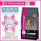 優卡Eukanuba 大型成犬 活力健康犬糧 15kg
