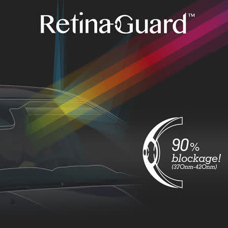 RetinaGuard 視網盾 防藍光保護膜 汽車前擋專用