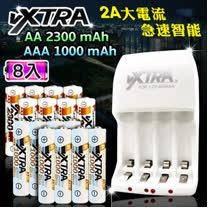 VXTRA 新經濟型2A大電流急速智能充電器+3號2300mAh低自放電池+4號高容量1000mAh低自放電池(各8顆入)