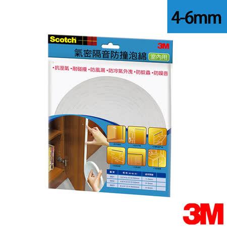 3M 室內用氣密隔音防撞泡棉 4-6mm