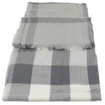 BURBERRY 英系經典格紋絲質羊毛披肩圍巾/絲巾.灰