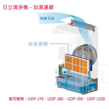 日立清淨機UDP-J70/UDP-J80/UDP-J90/UDP-J100專用【加濕濾網】EPF-EV65KF