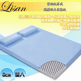 Lisan 8公分貴族級多功能厚式減壓活力床墊組-藍