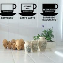 【ORIENTAL高品質進口壁貼】How to make coffee 家飾裝潢無痕系列