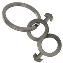 【MTM】同性之愛 鑰匙圈 (男+男)