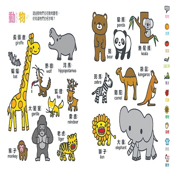 百科-0~4歲幼兒認知圖鑑(購物車)