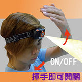 Outdoorbase鷹眼感應式LED頭燈 感應式頭燈含LED 光感應 頭燈推薦款 21720