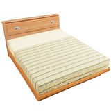 《顛覆設計》勁爆房間三件組-雙人5尺床頭箱+330磅掀床+獨立筒彈簧床墊