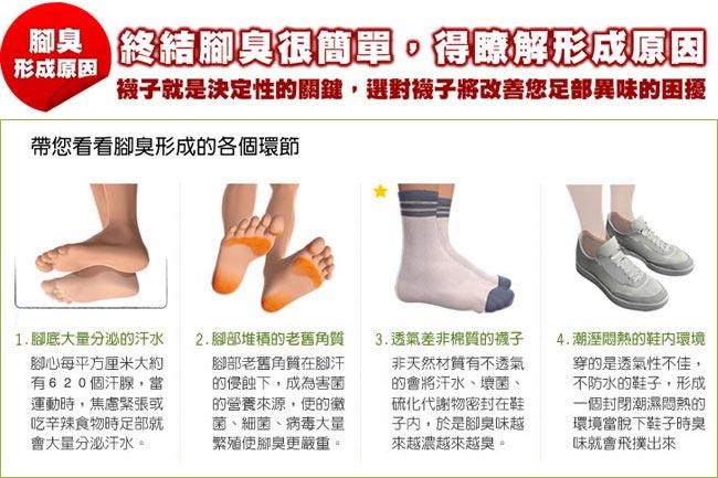 腳臭形成原因,襪子就是決定性的關鍵,選對襪子將改善異味困擾