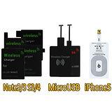 相容QI 無線充電盤感應貼片 支援SAMSUNG/NOKIA/LG/HTC/iPhone5