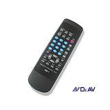 Dr.AV RM-7 各廠牌向韓國金星OEM電視