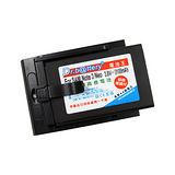 電池王 For HTC J / Z321E 高容量配件組