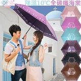 獨家降溫 10℃ 三折碳纖骨 - 海棠【淺紫】SGS認證/防曬/抗UV/大傘面/折傘-日本雨之戀
