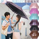 獨家降溫 10℃ 三折碳纖骨 - 海棠【深紫】SGS認證/防曬/抗UV/大傘面/折傘-日本雨之戀